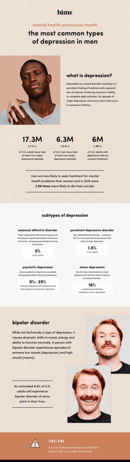 understanding the most common types of depression in men 1