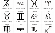 Reading Your Horoscope Should Be Part Of Your Day